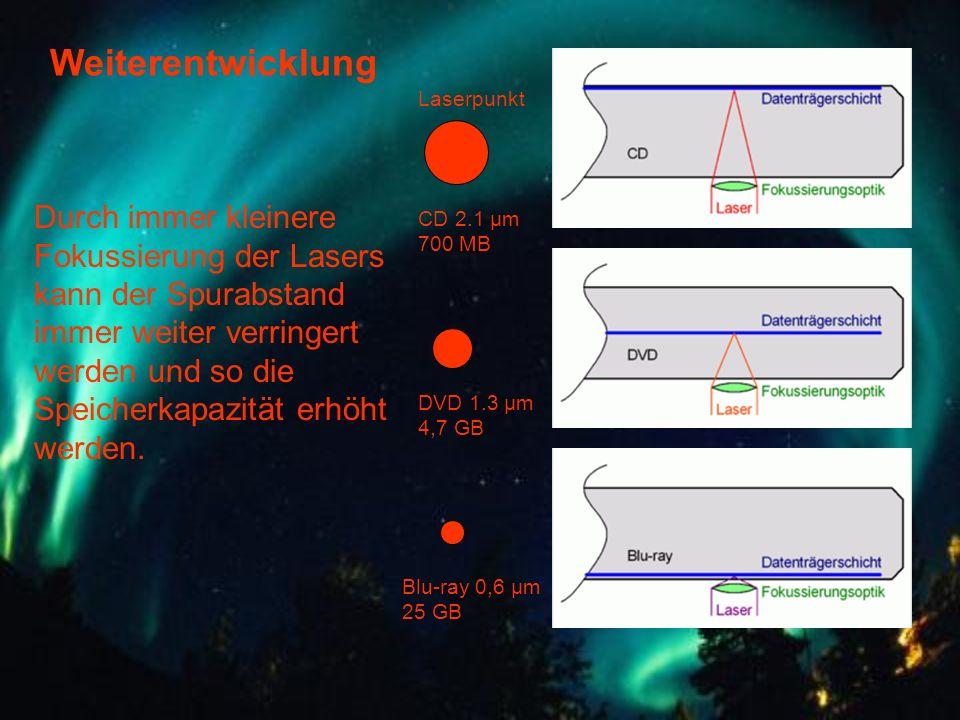 Weiterentwicklung Durch immer kleinere Fokussierung der Lasers