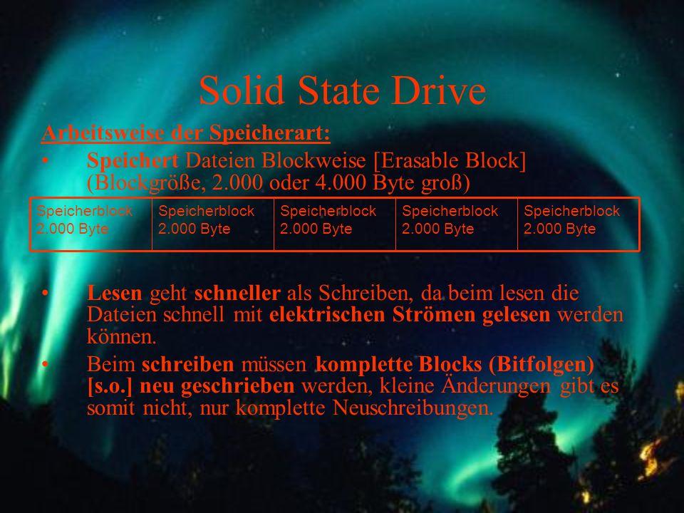 Solid State Drive Arbeitsweise der Speicherart: