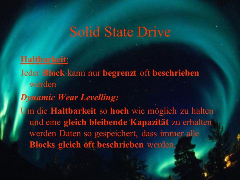 Solid State Drive Haltbarkeit: