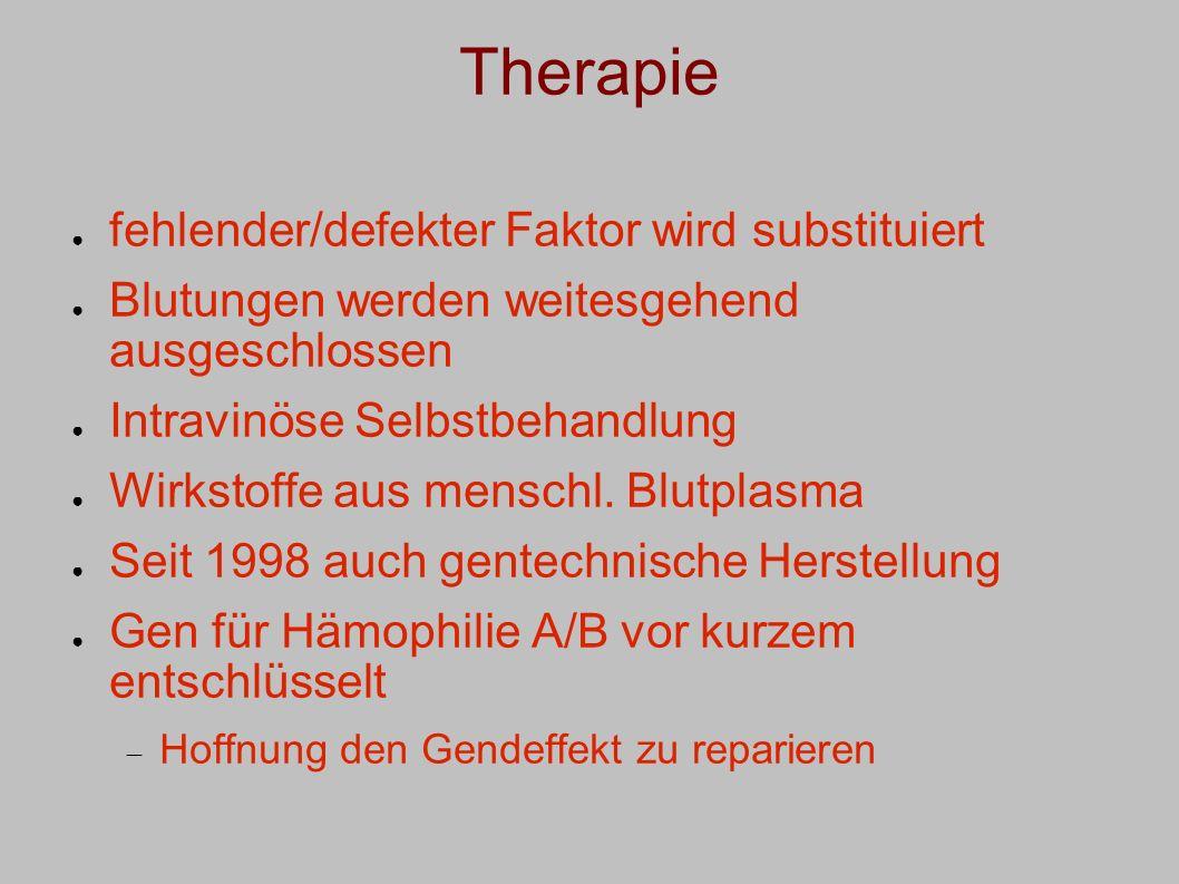 Therapie fehlender/defekter Faktor wird substituiert