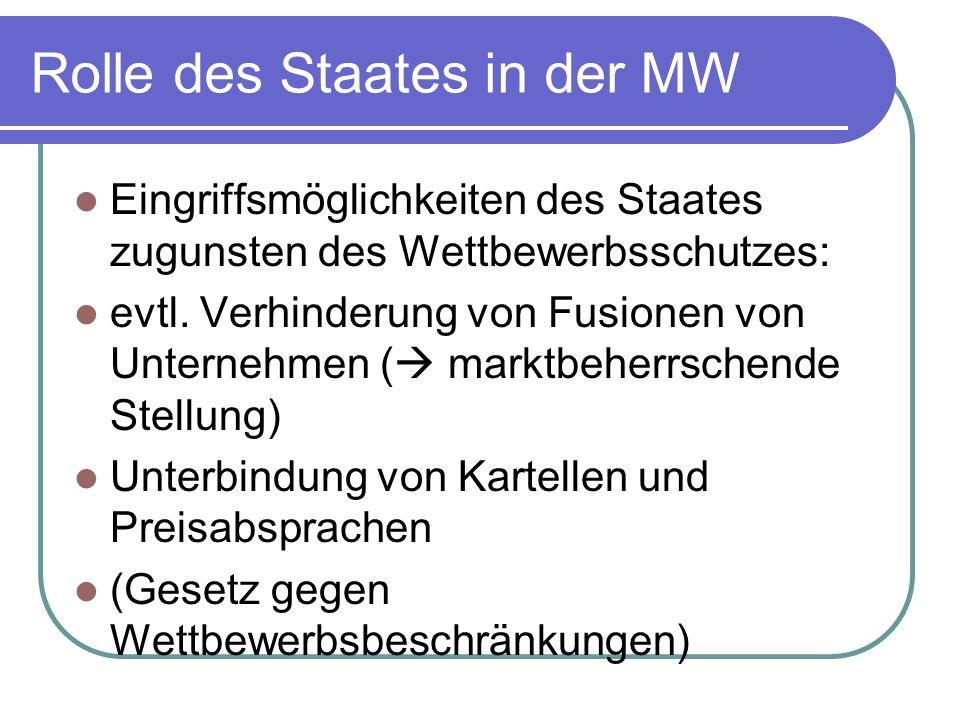 Rolle des Staates in der MW