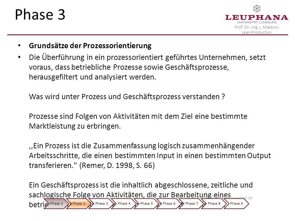 Phase 3 Grundsätze der Prozessorientierung