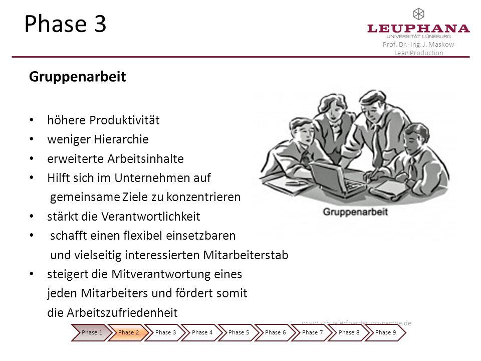 Phase 3 Gruppenarbeit höhere Produktivität weniger Hierarchie