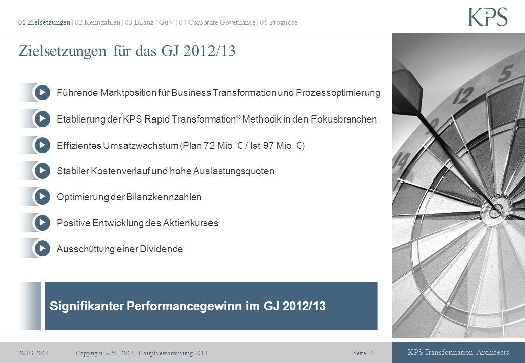 Zielsetzungen für das GJ 2012/13