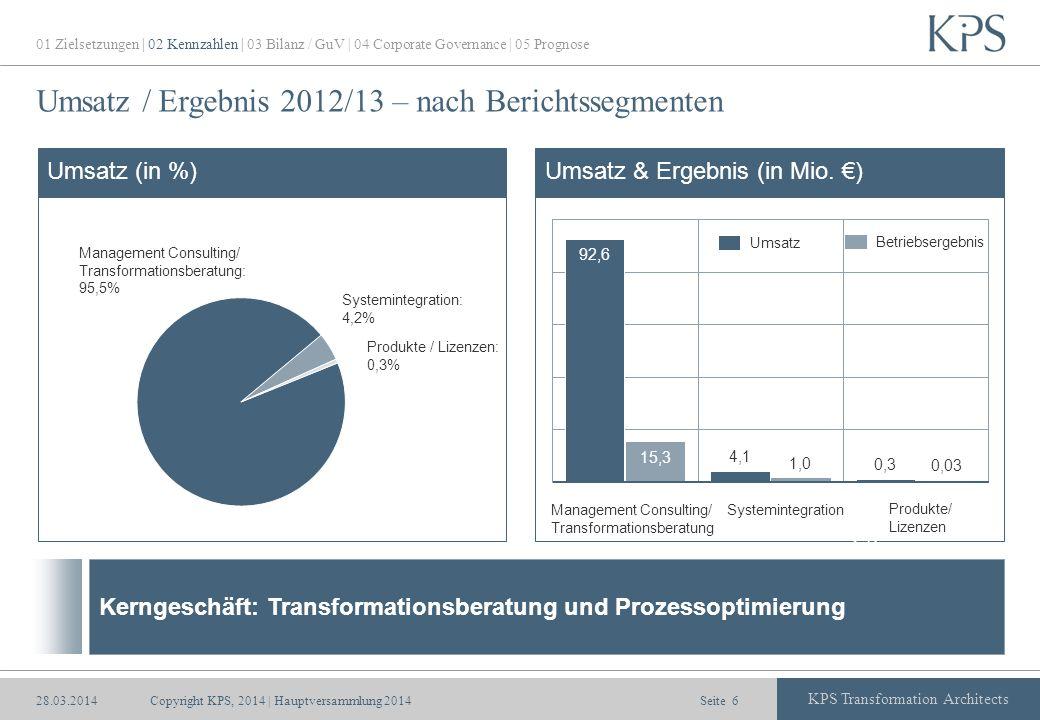 Umsatz / Ergebnis 2012/13 – nach Berichtssegmenten