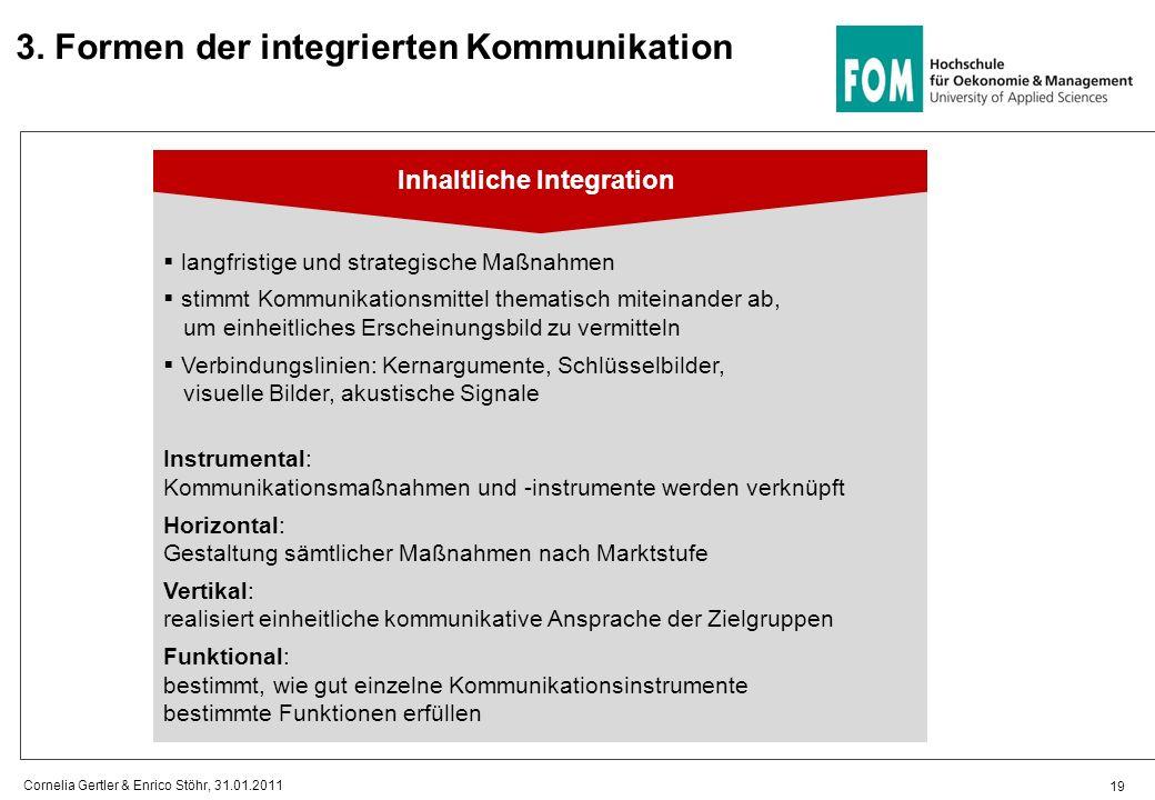 Inhaltliche Integration