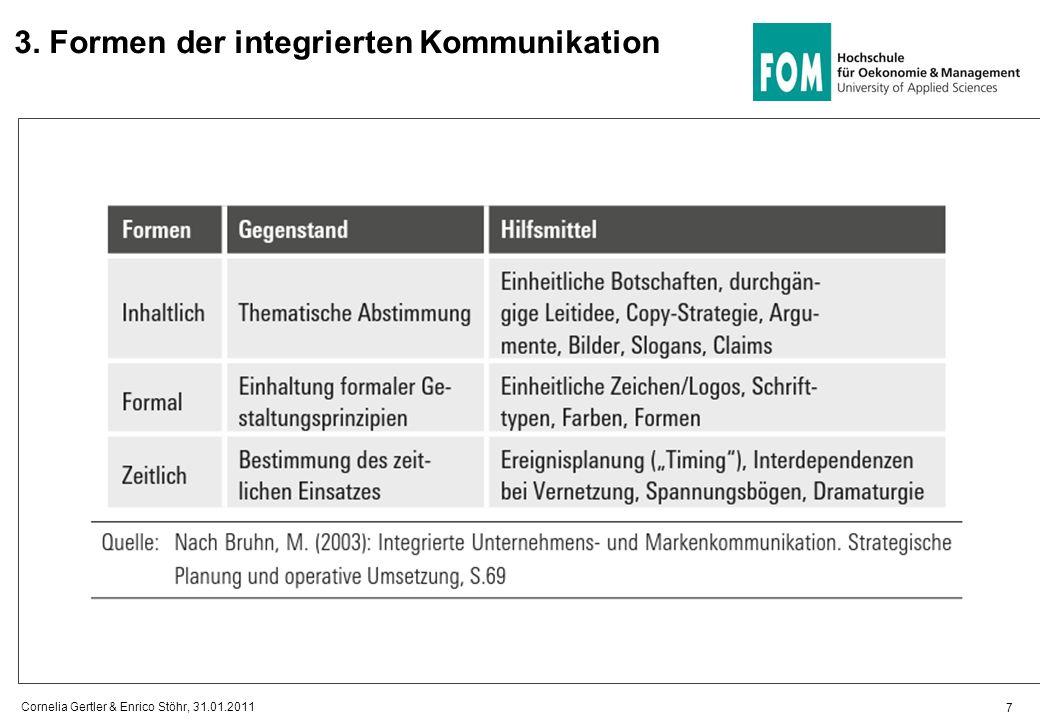 3. Formen der integrierten Kommunikation