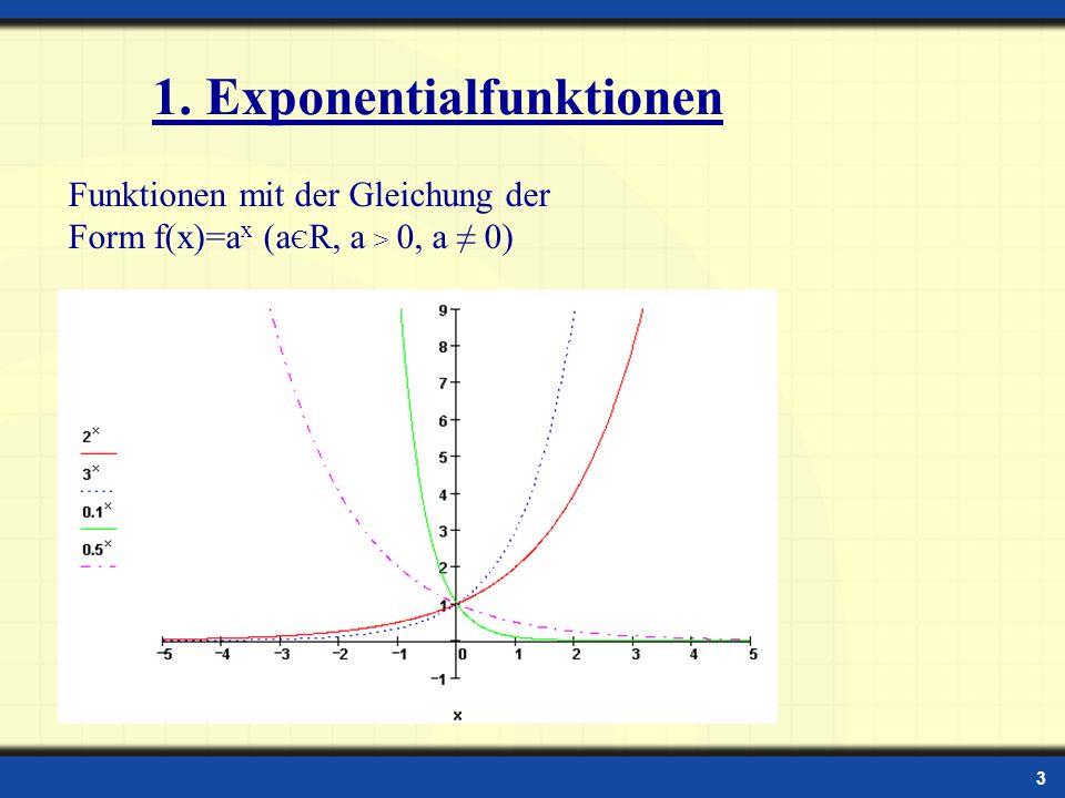 1. Exponentialfunktionen