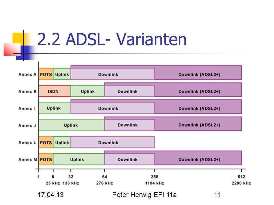 2.2 ADSL- Varianten 17.04.13 Peter Herwig EFI 11a Herwig Peter