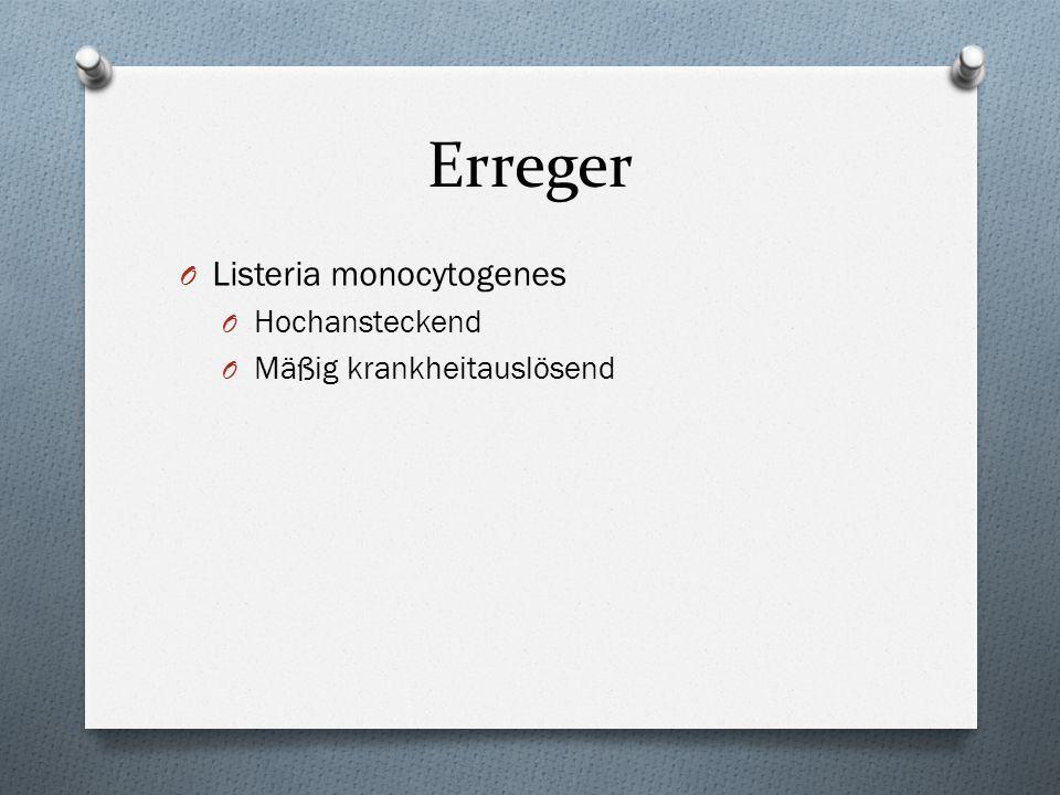 Erreger Listeria monocytogenes Hochansteckend Mäßig krankheitauslösend