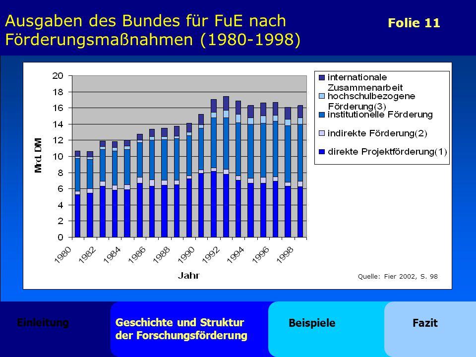 Ausgaben des Bundes für FuE nach Förderungsmaßnahmen (1980-1998)