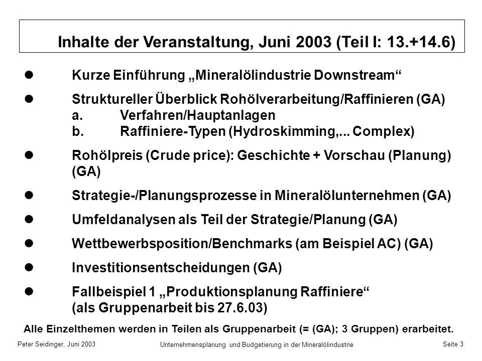 Unternehmensplanung und Budgetierung in der Mineralölindustrie