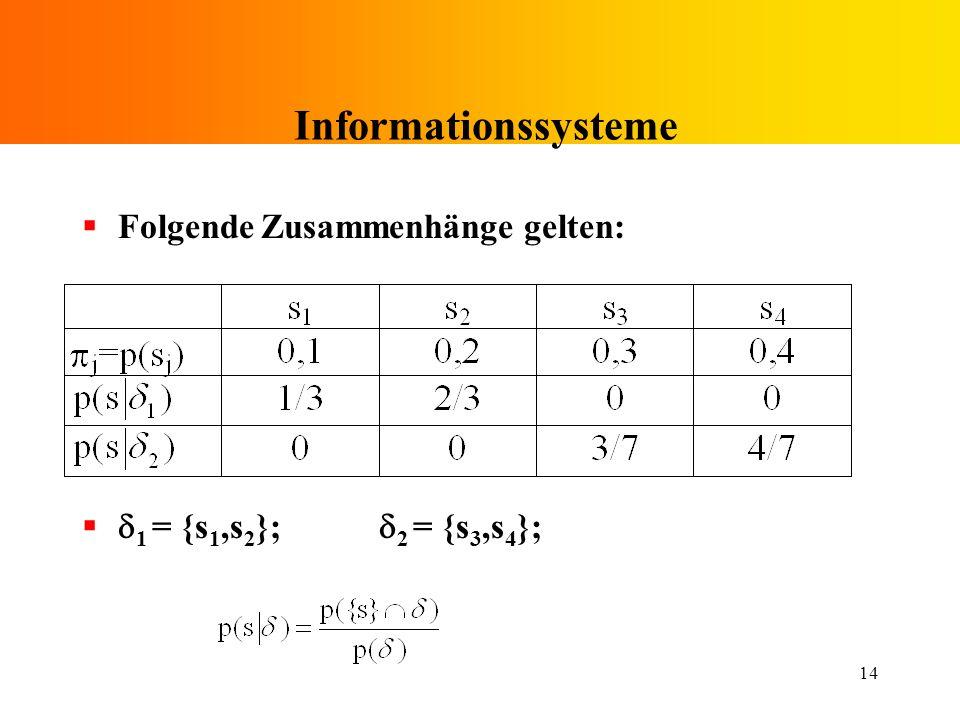 Informationssysteme Folgende Zusammenhänge gelten: