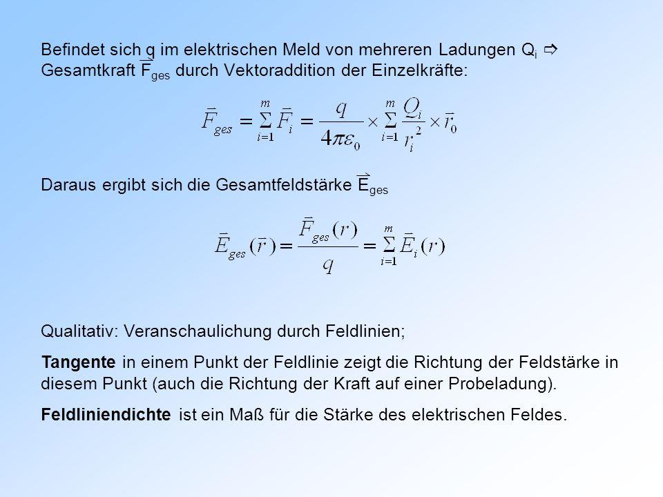 Befindet sich q im elektrischen Meld von mehreren Ladungen Qi  Gesamtkraft Fges durch Vektoraddition der Einzelkräfte: