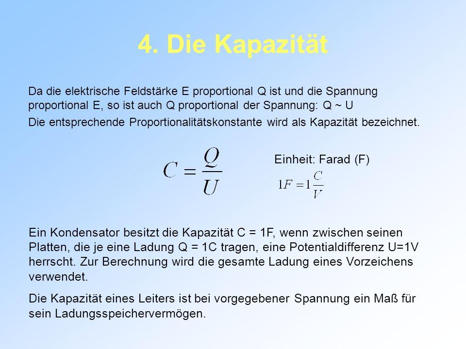 4. Die Kapazität Einheit: Farad (F)
