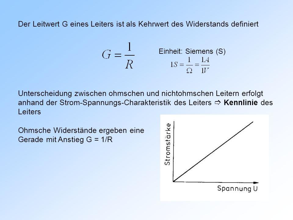Ohmsche Widerstände ergeben eine Gerade mit Anstieg G = 1/R