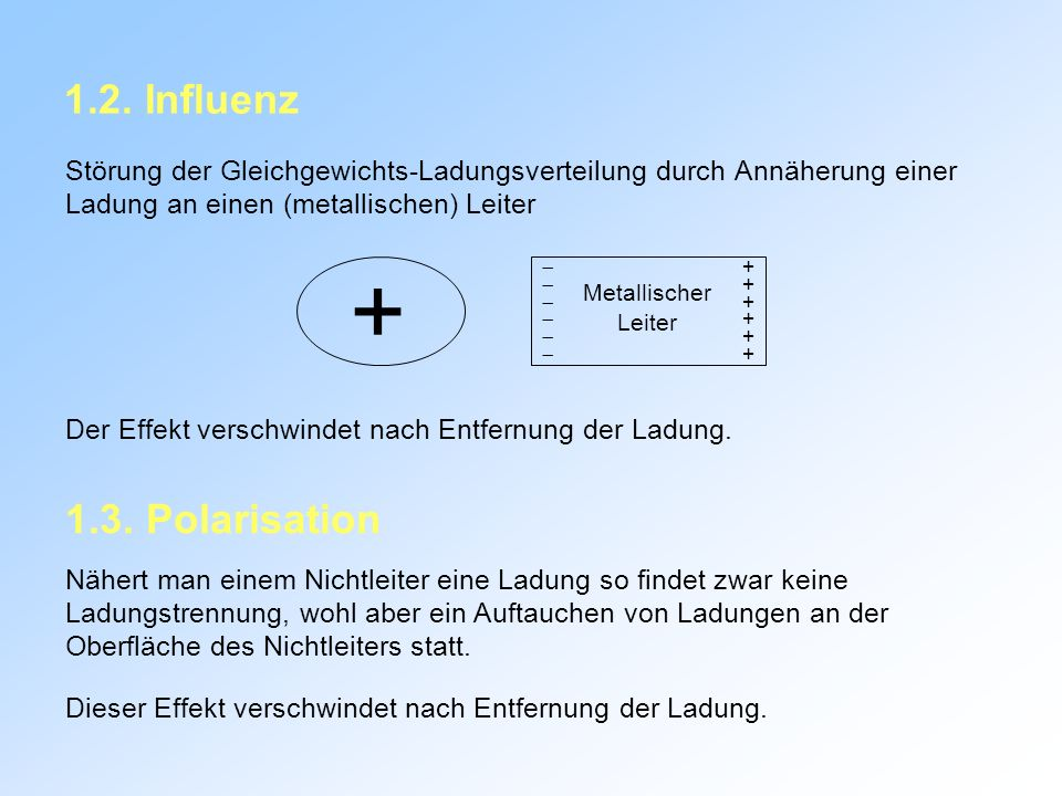+ 1.2. Influenz 1.3. Polarisation