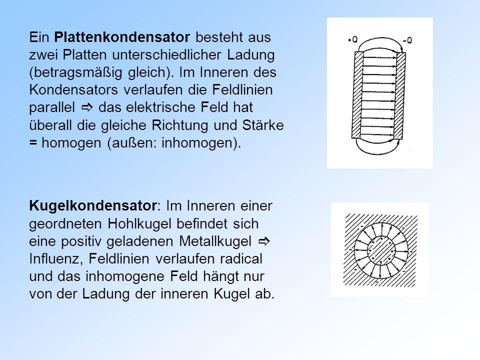 Ein Plattenkondensator besteht aus zwei Platten unterschiedlicher Ladung (betragsmäßig gleich). Im Inneren des Kondensators verlaufen die Feldlinien parallel  das elektrische Feld hat überall die gleiche Richtung und Stärke = homogen (außen: inhomogen).
