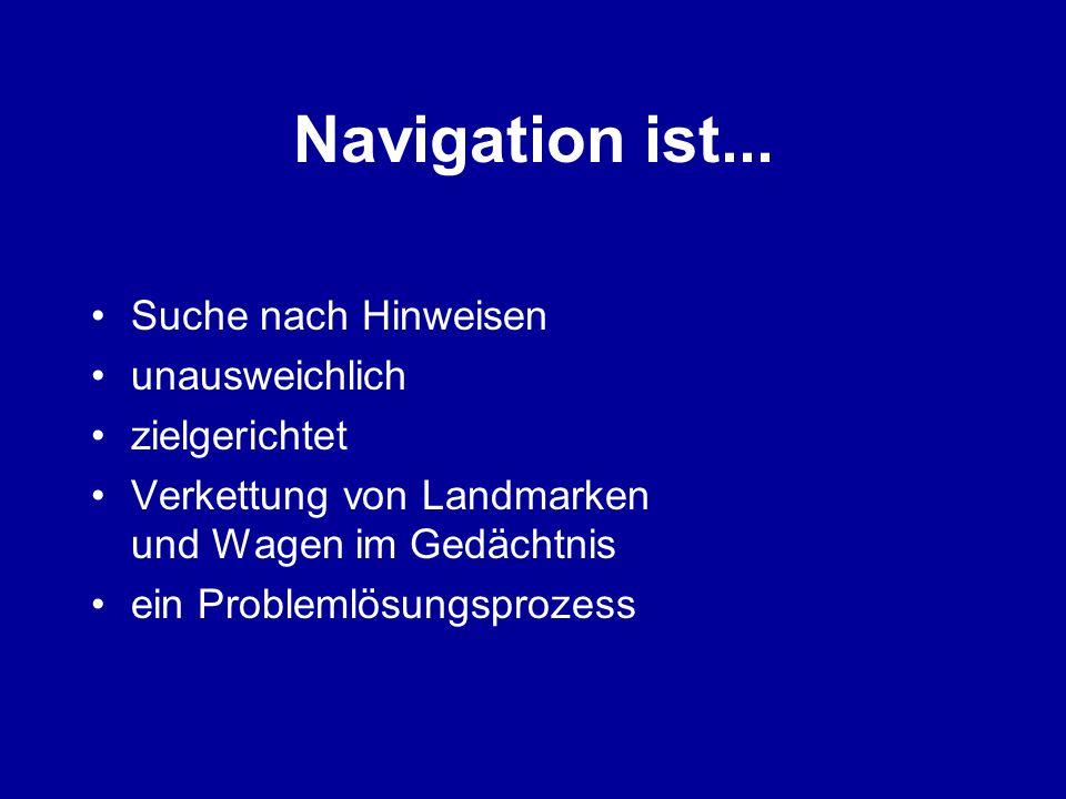 Navigation ist... Suche nach Hinweisen unausweichlich zielgerichtet