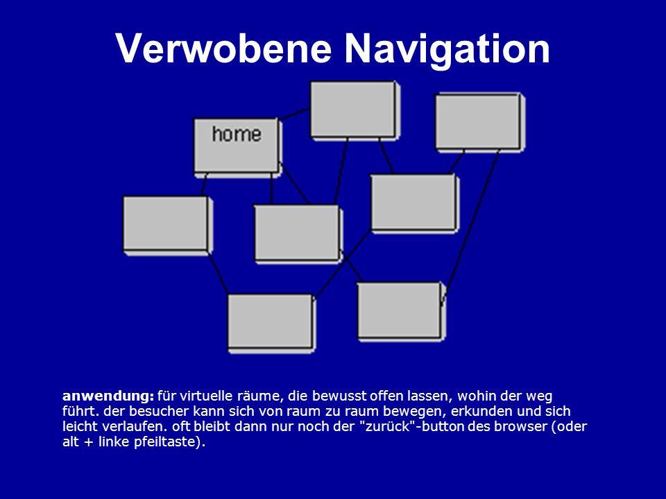 Verwobene Navigation