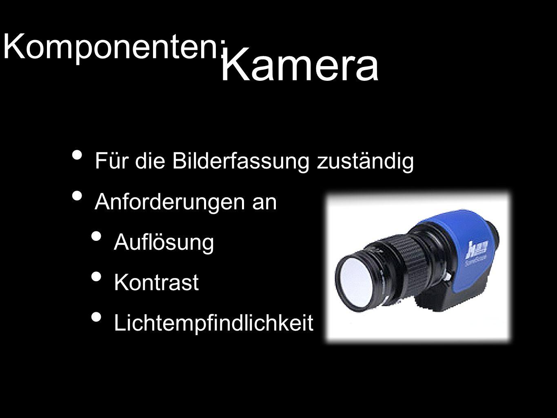 Kamera Komponenten: Für die Bilderfassung zuständig Anforderungen an