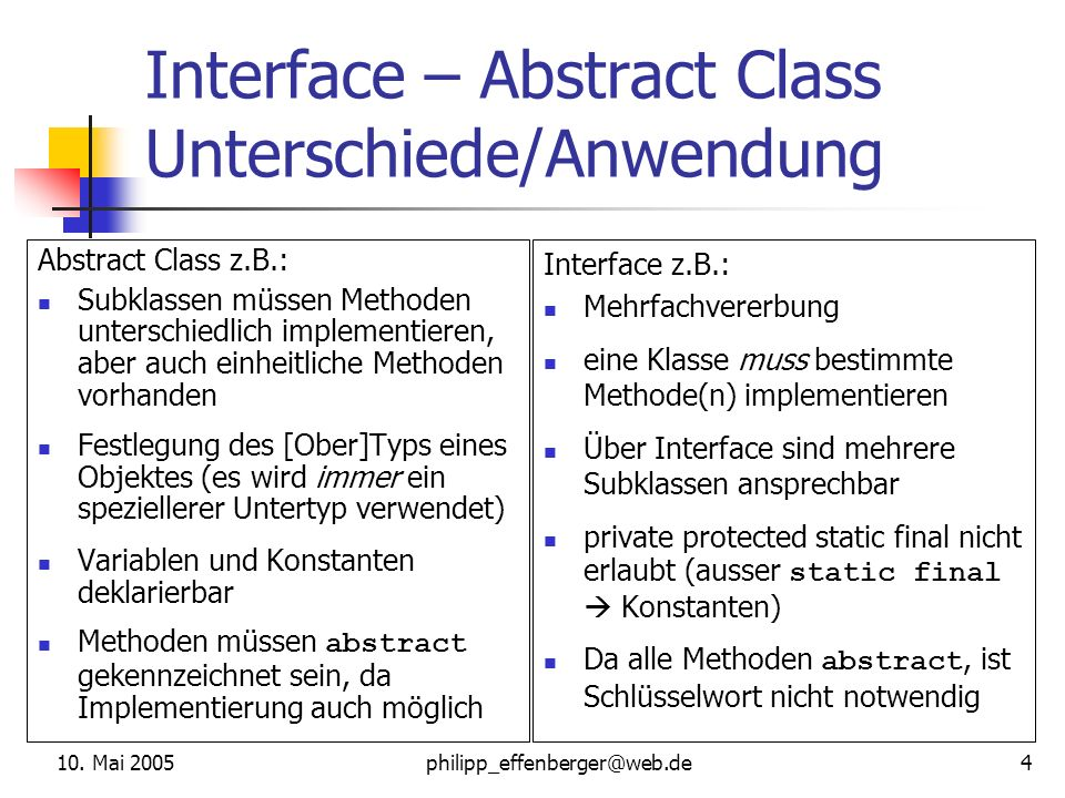 Interface – Abstract Class Unterschiede/Anwendung