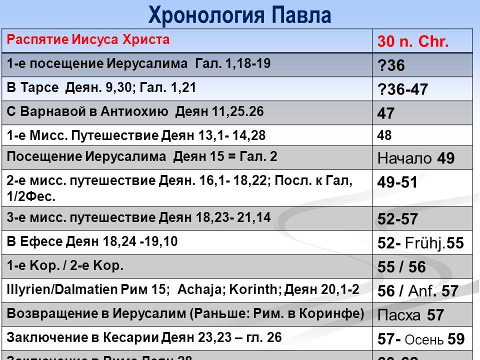 Хронология Павла 30 n. Chr. 36 36-47 47 Начало 49 49-51 52-57