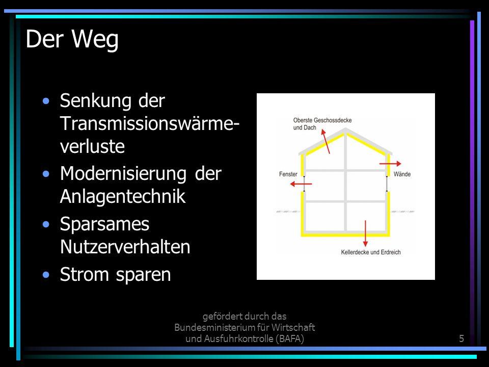 Der Weg Senkung der Transmissionswärme-verluste