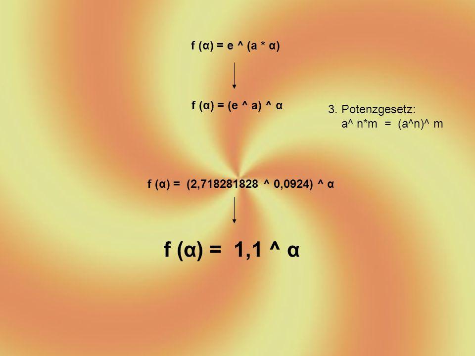 f (α) = 1,1 ^ α f (α) = e ^ (a * α) f (α) = (e ^ a) ^ α