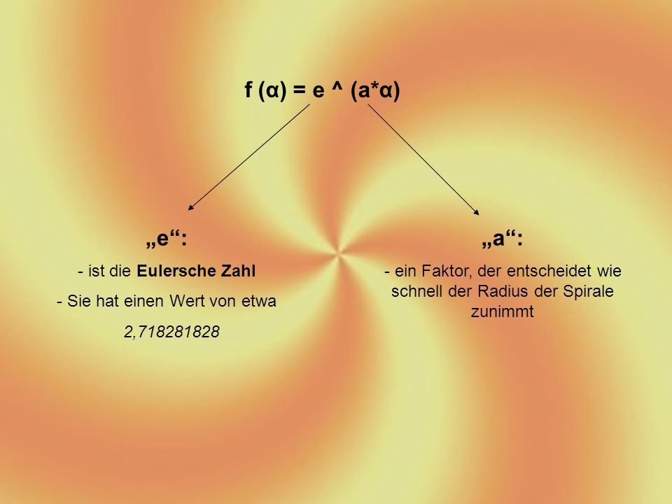 """f (α) = e ^ (a*α) """"e : """"a :"""