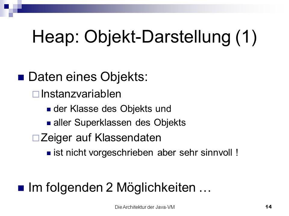 Heap: Objekt-Darstellung (1)