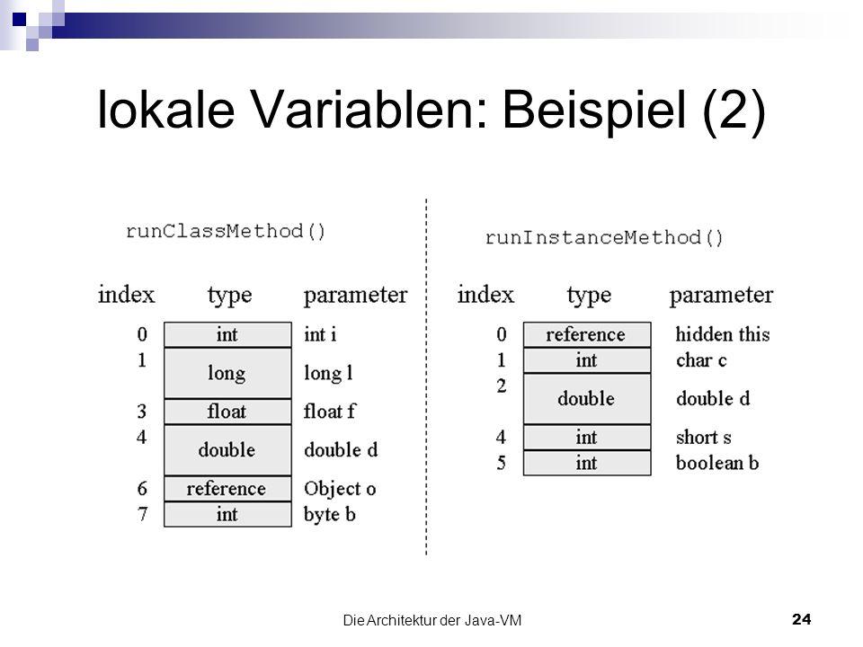 lokale Variablen: Beispiel (2)