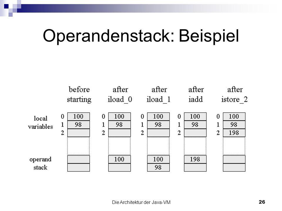 Operandenstack: Beispiel