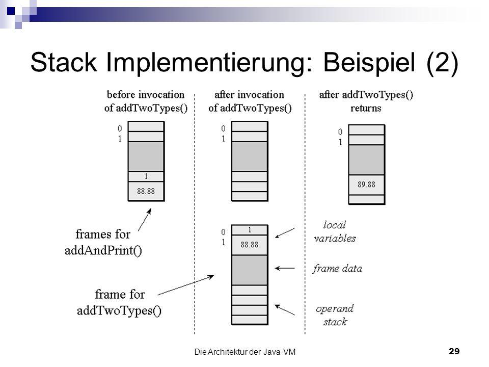Stack Implementierung: Beispiel (2)
