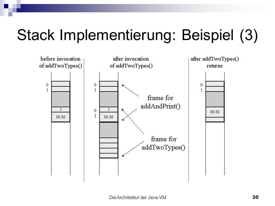 Stack Implementierung: Beispiel (3)