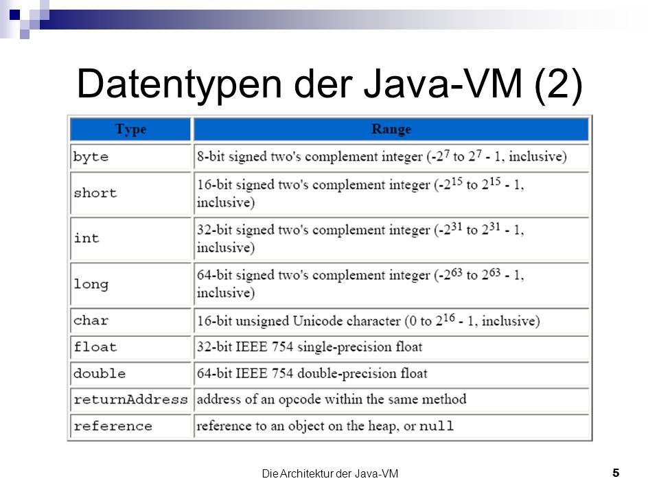 Datentypen der Java-VM (2)