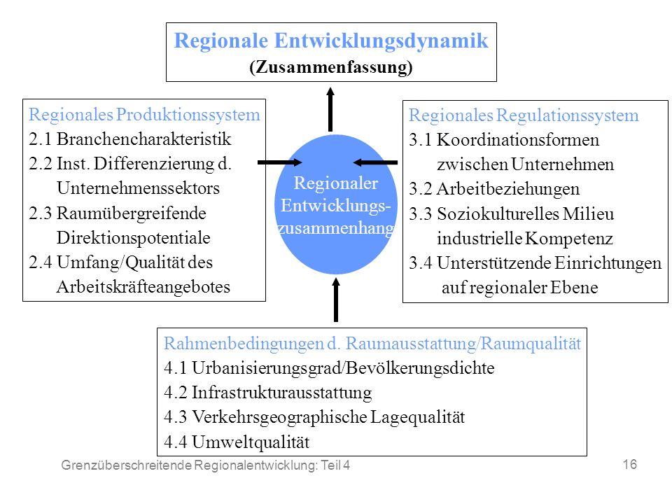 Regionale Entwicklungsdynamik
