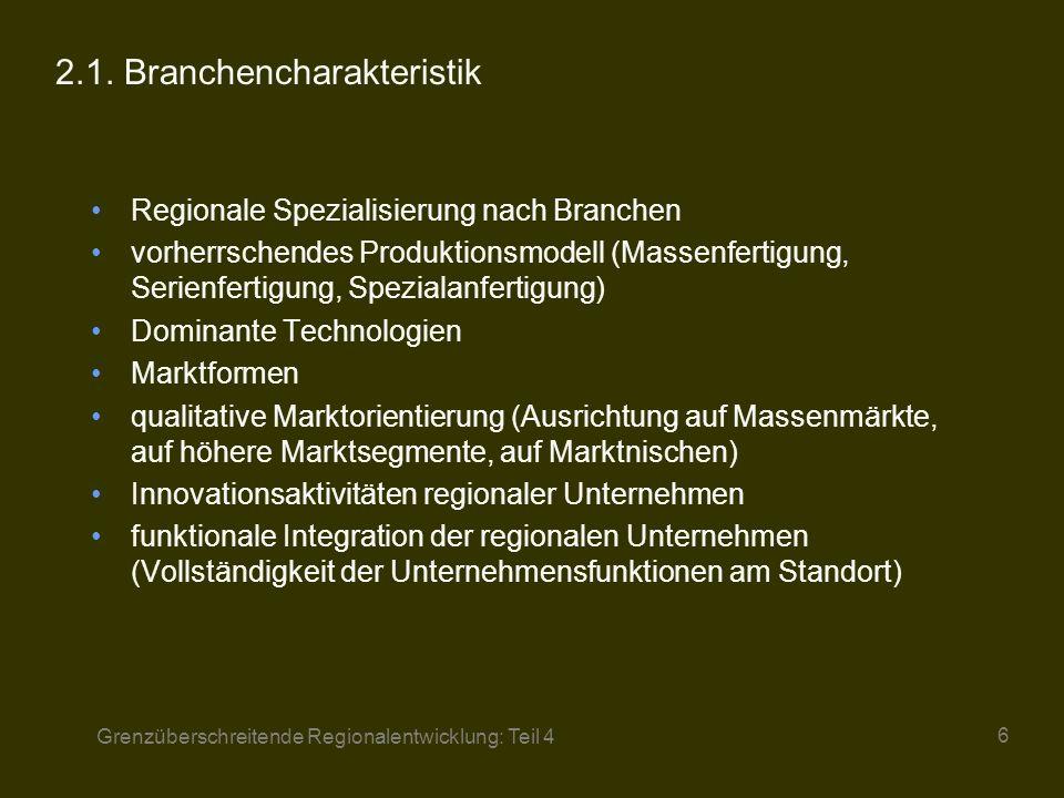 2.1. Branchencharakteristik