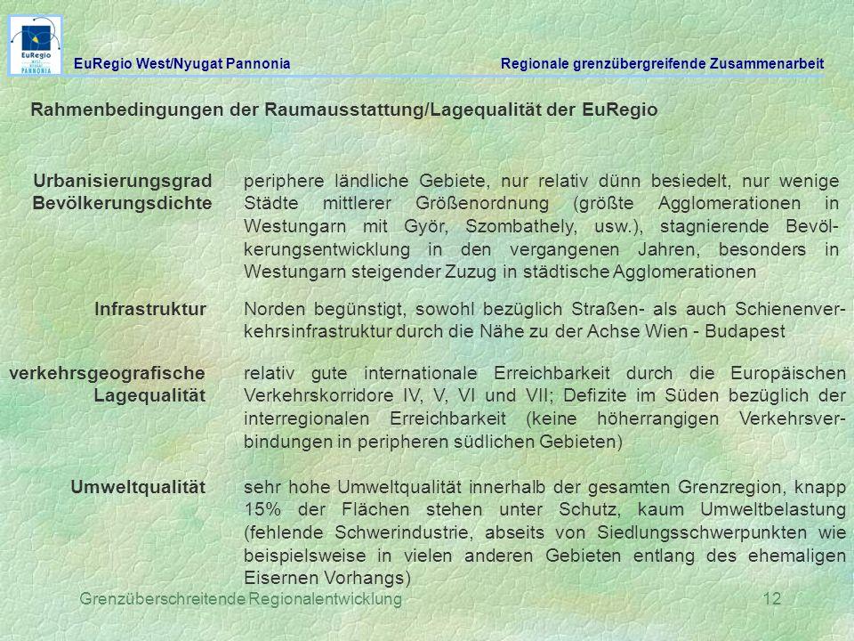 Rahmenbedingungen der Raumausstattung/Lagequalität der EuRegio