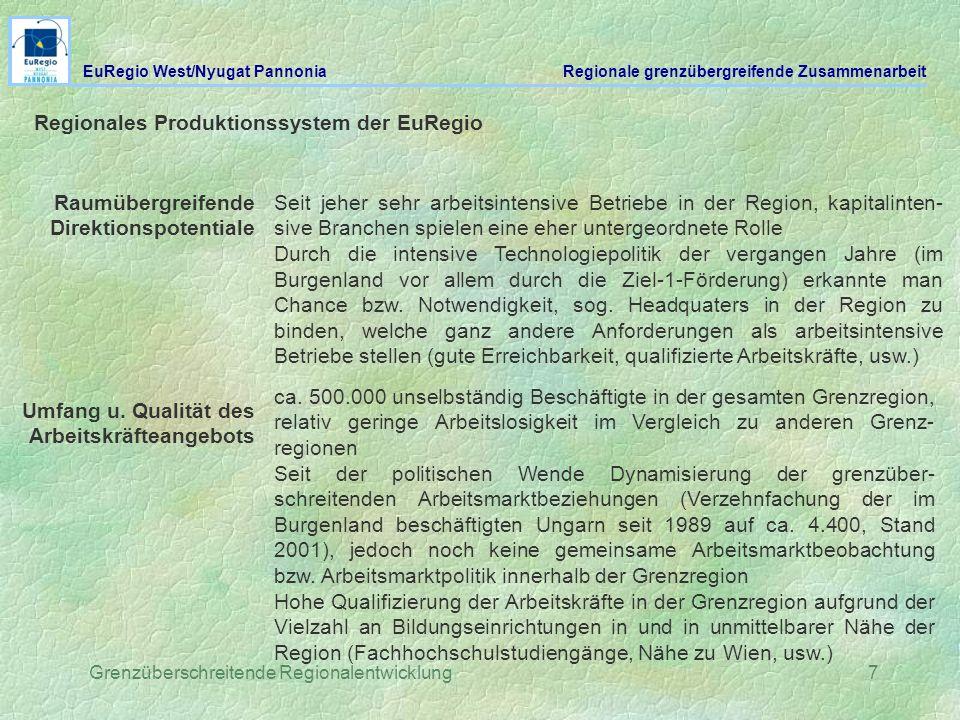 Regionales Produktionssystem der EuRegio