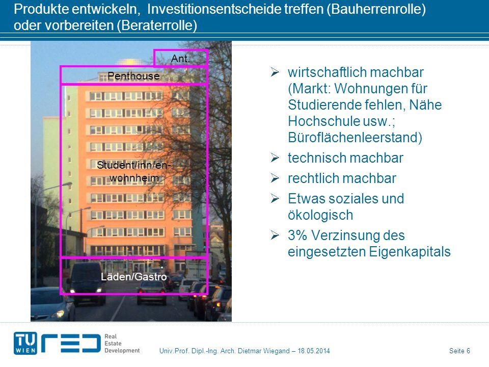 Student/inn/en- wohnheim