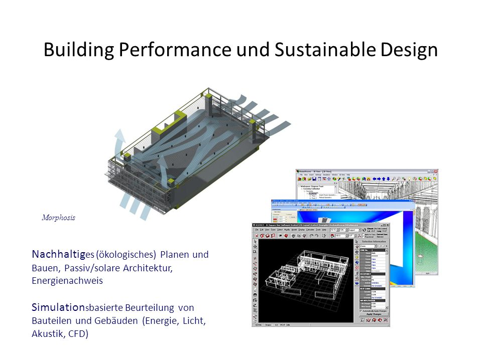 Building Performance und Sustainable Design