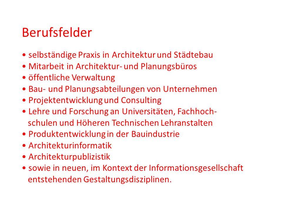 Berufsfelder selbständige Praxis in Architektur und Städtebau