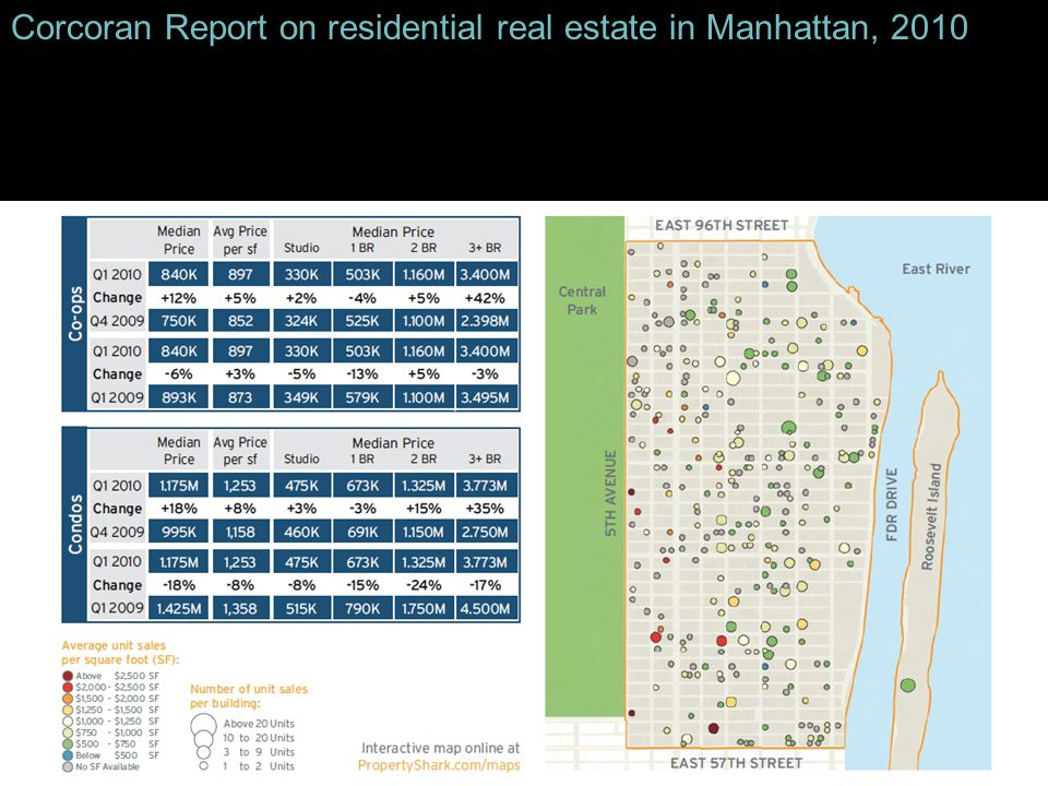 Corcoran Report on residential real estate in Manhattan, 2010