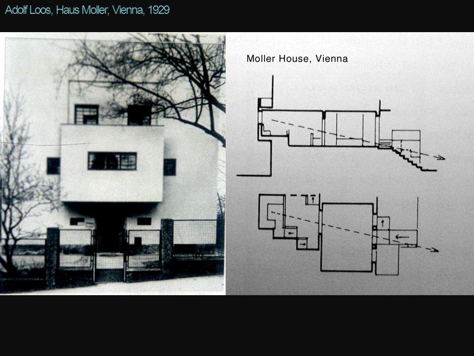 Adolf Loos, Haus Moller, Vienna, 1929
