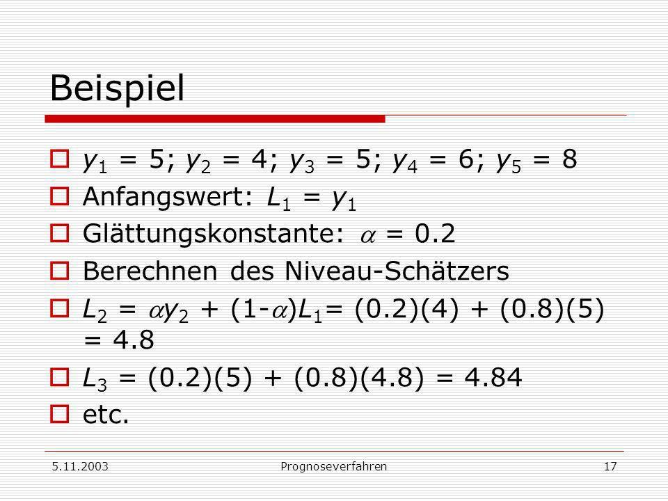 Beispiel y1 = 5; y2 = 4; y3 = 5; y4 = 6; y5 = 8 Anfangswert: L1 = y1