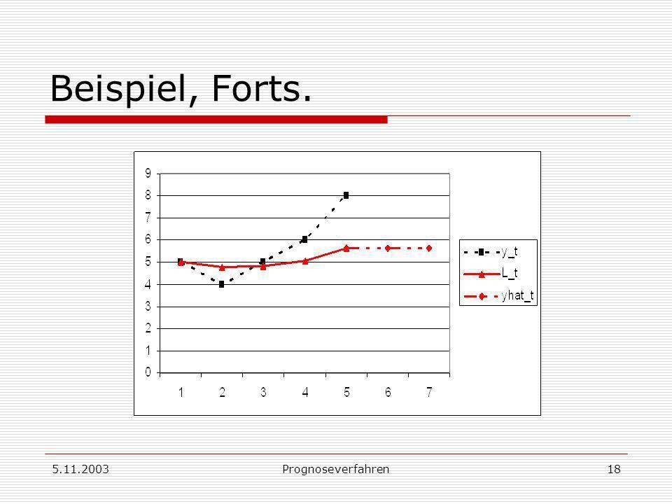 Beispiel, Forts. 5.11.2003 Prognoseverfahren