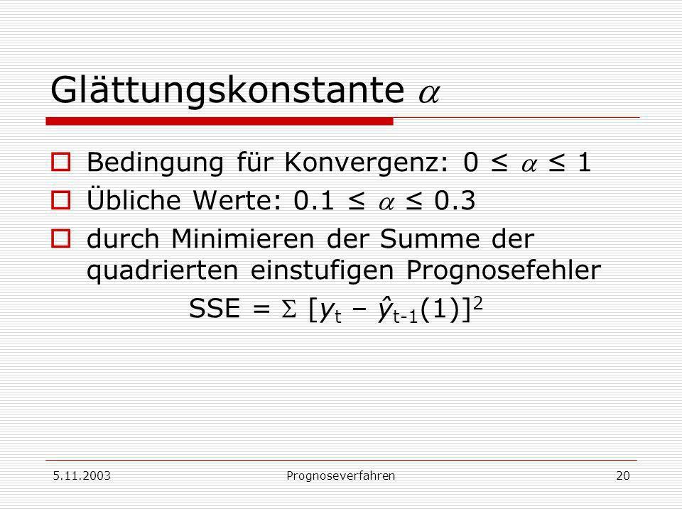 Glättungskonstante a Bedingung für Konvergenz: 0 ≤ a ≤ 1