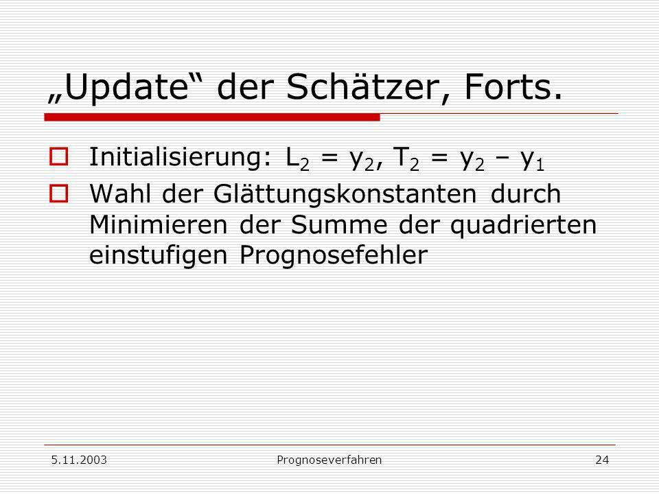 """""""Update der Schätzer, Forts."""