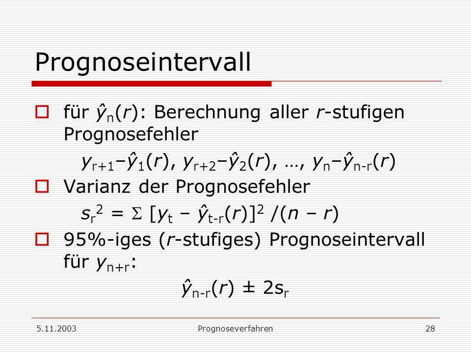 Prognoseintervall für ŷn(r): Berechnung aller r-stufigen Prognosefehler. yr+1–ŷ1(r), yr+2–ŷ2(r), …, yn–ŷn-r(r)